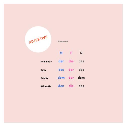 06_adjektive_deklinieren